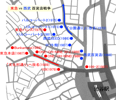 渋谷の歴史(東急と西武の戦い)